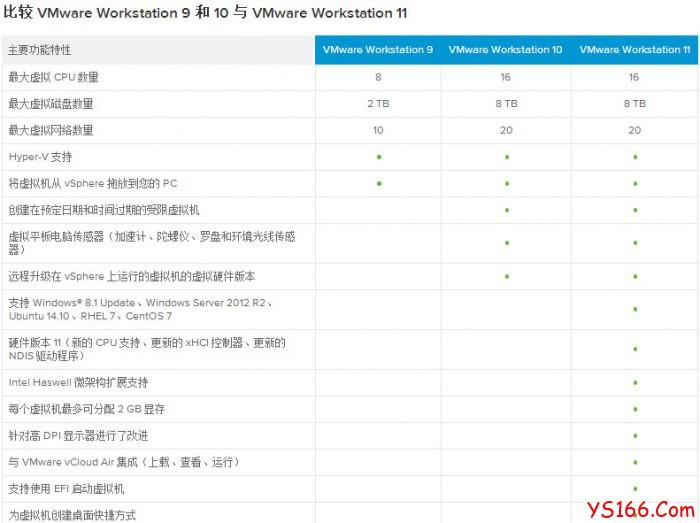 vmware-10-3.jpg